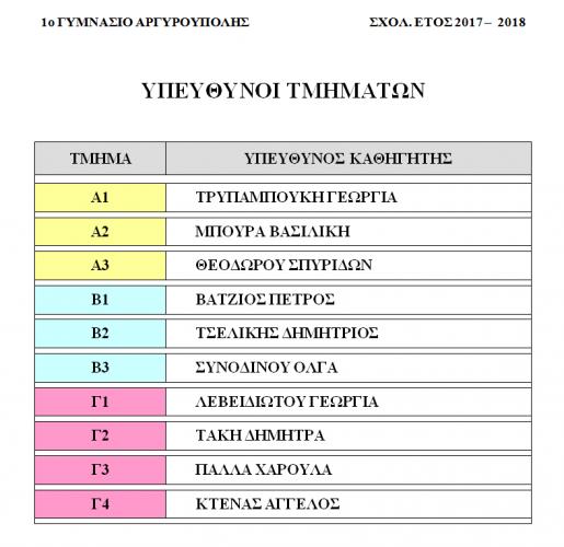 Υπεύθυνοι τμημάτων 2017-2018